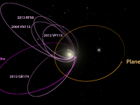 Astronomische Einheit #5 – Planet Neun